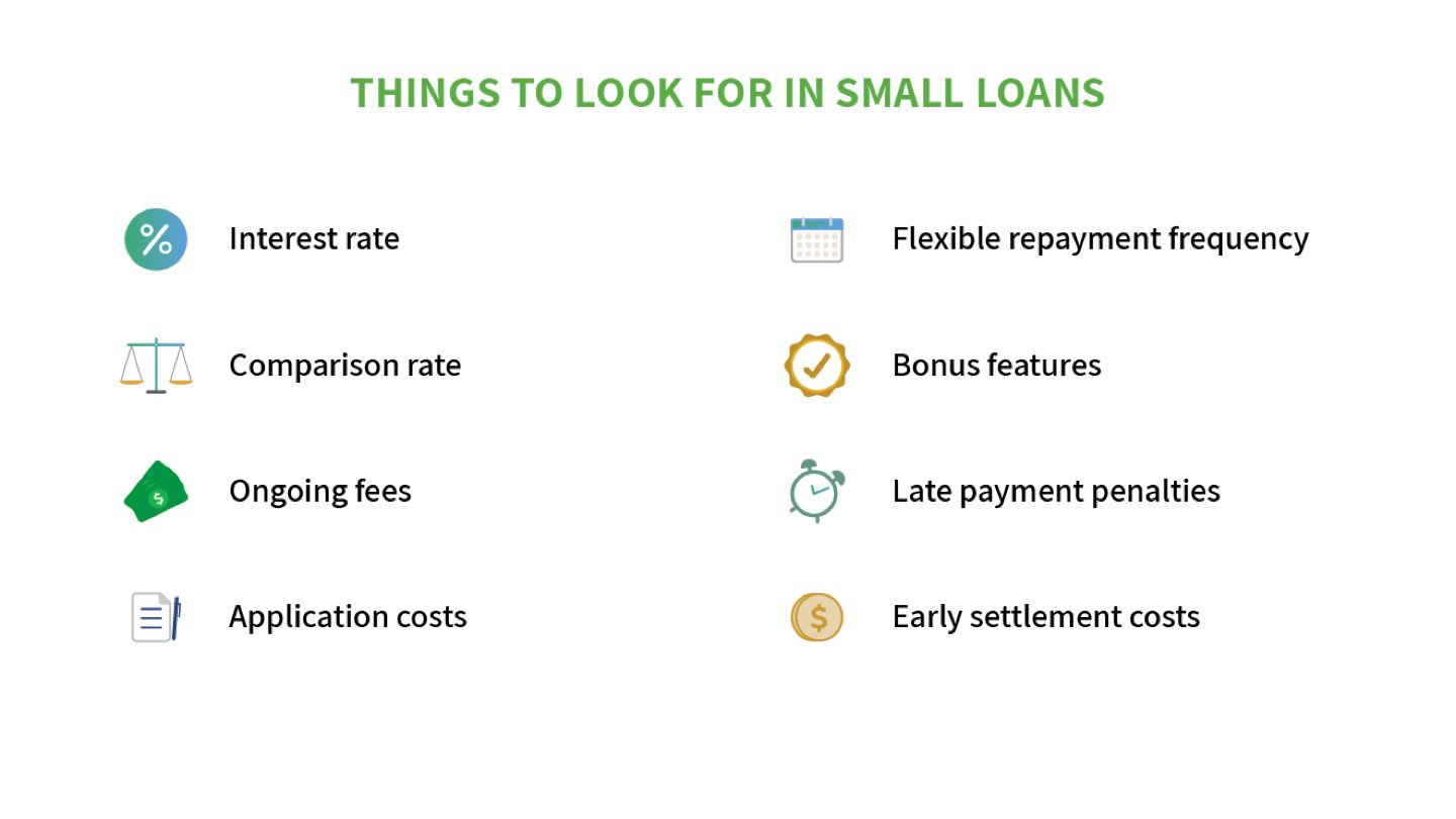 things-to-look-for-in-small-loans