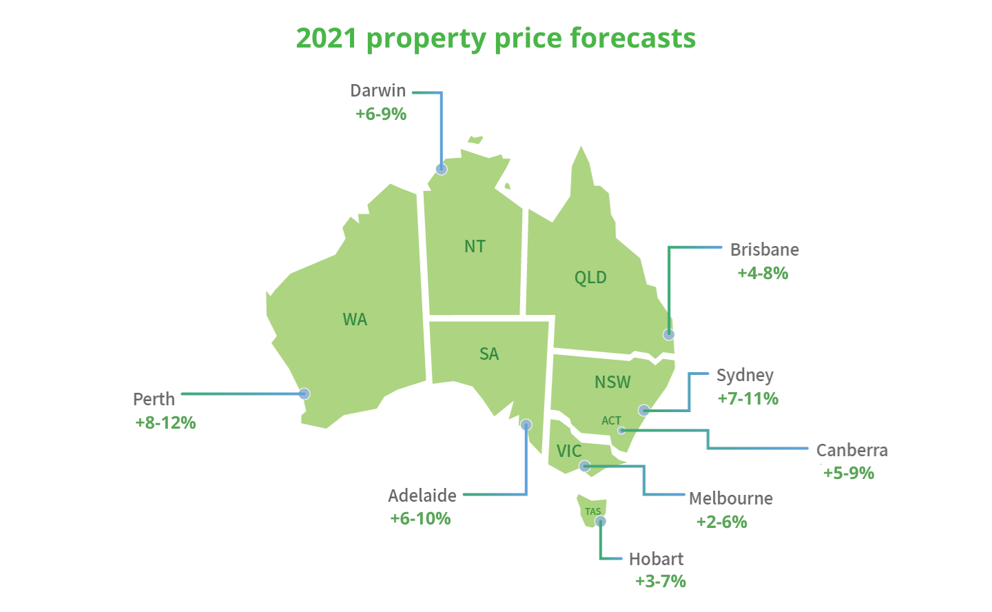 Property price forecasts for 2021, according to SQM