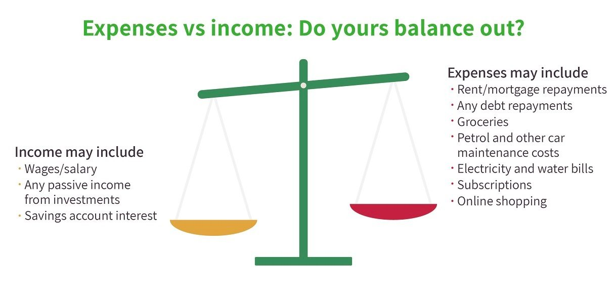 Expenses vs income: do yours balance out?