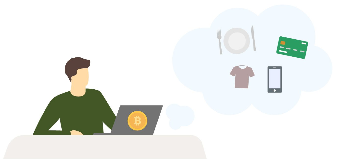 What can you buy with Bitcoin?