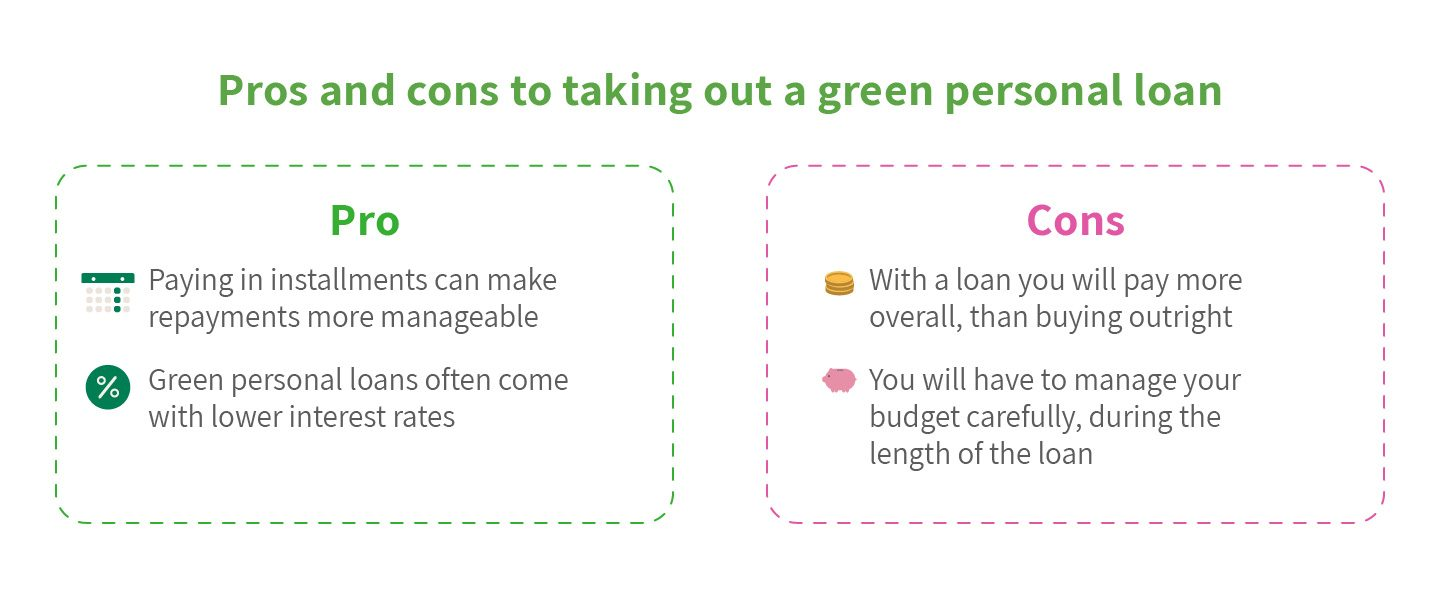 Infographic reads: Pros and and cons to taking out a green personal loan