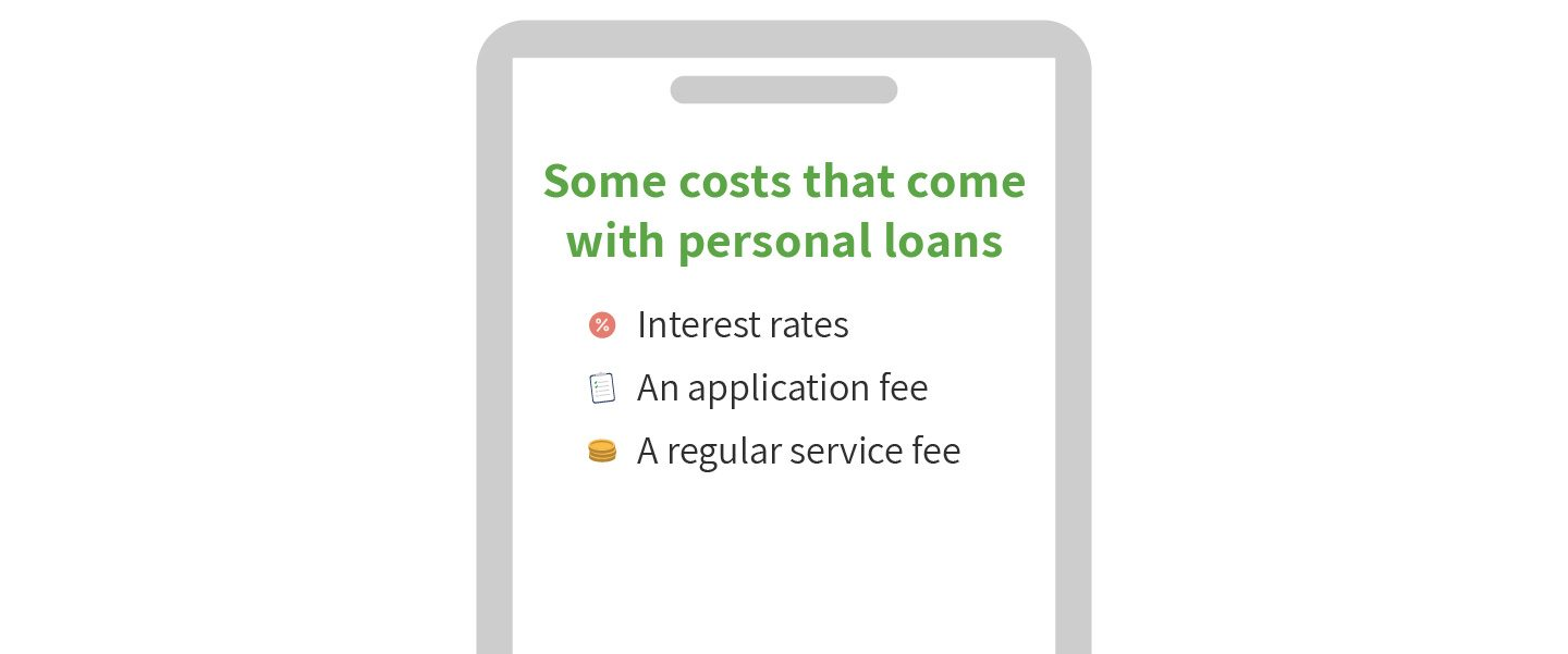 Infographic reads: Some costs that come with personal loans