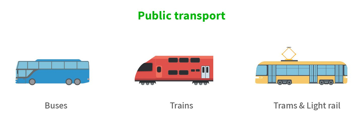 Public transport costs and environmental impact.