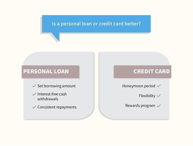 is a personal loan or credit card better