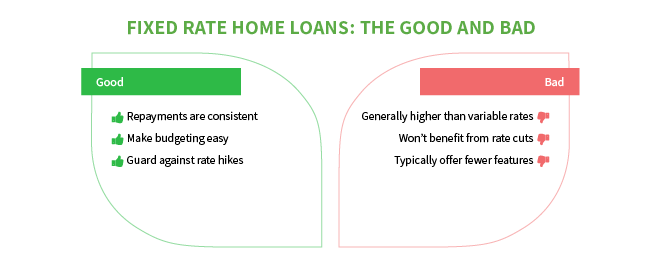 Fixed rate home loans: pros and cons