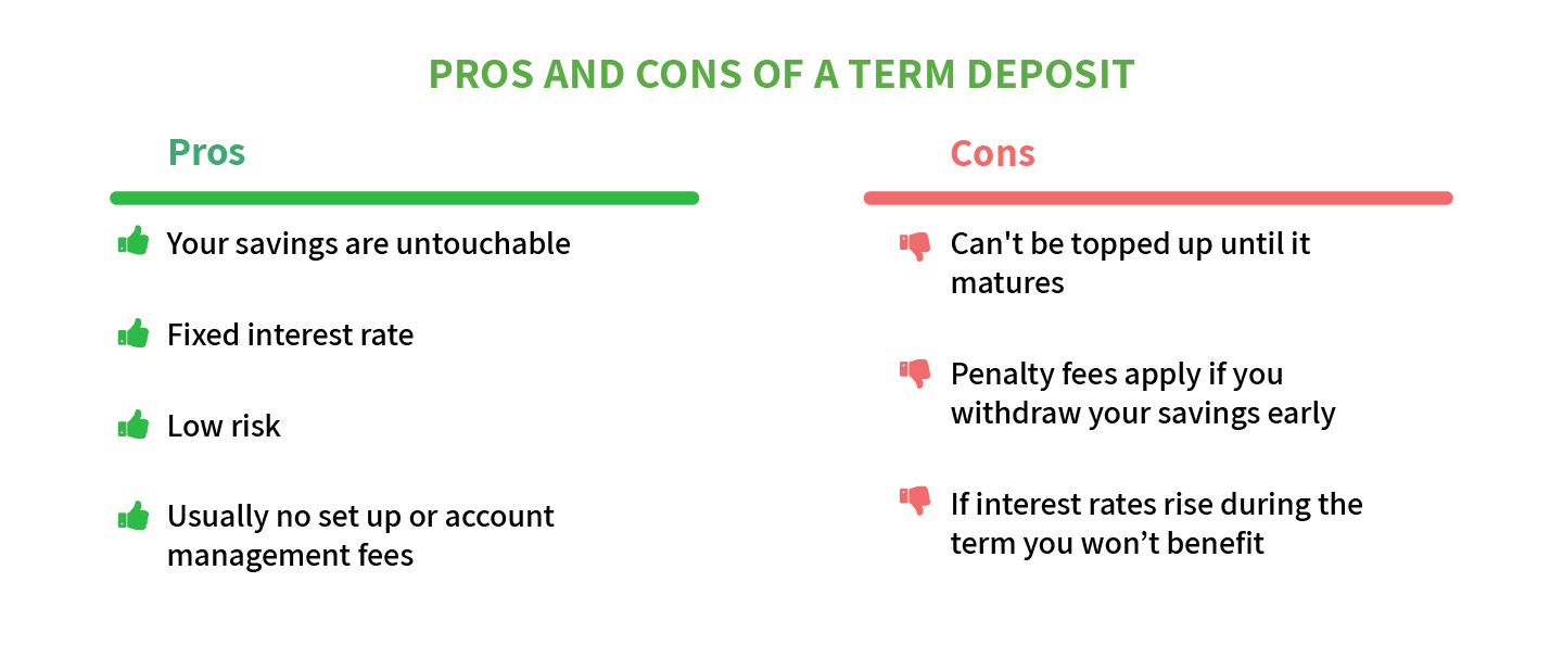 Pros and cons of term deposits